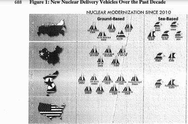 미국-핵-보고서-2