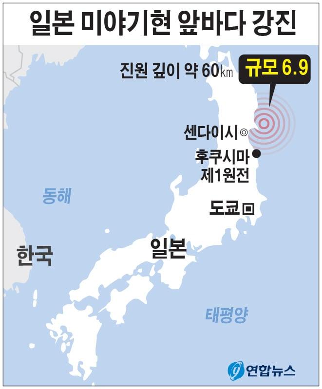 미야기현-지진