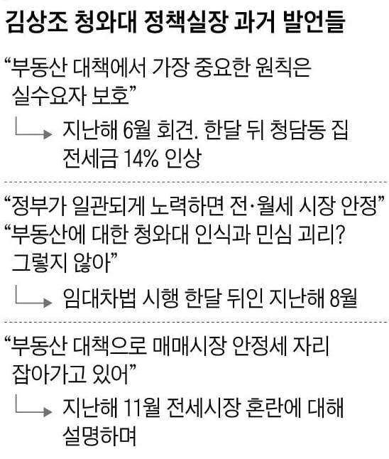 김상조-2